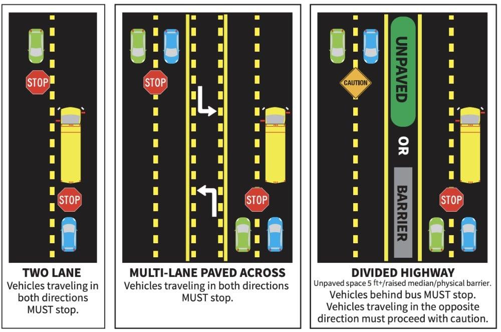 DWKMRS Law Florida School Bus Laws